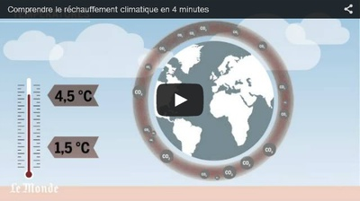 chnagement_climatique_lemonde_400
